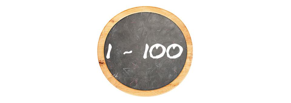 Top 100 öl på Systembolaget 2018